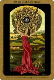 Affirmations Goddess Deck -- The Wheel of Fortune