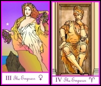 Empress and Emperor Tarot of the Masters