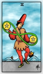 RWS 2.0 Two of Pentacles